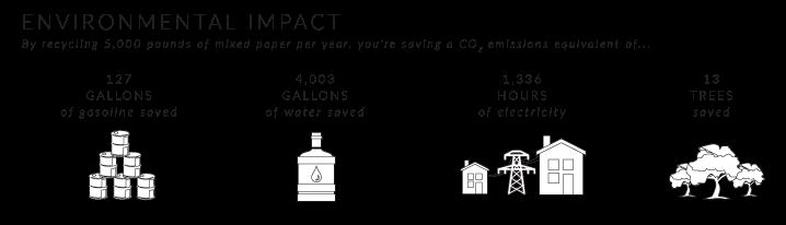 EnvironmentalImpact_CarbonFootprint