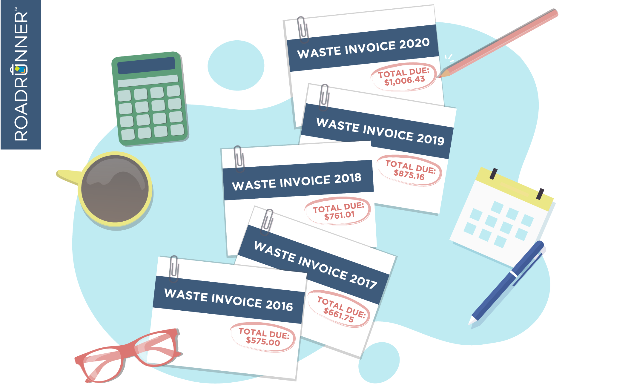 APIs: How Your Waste Bill Can Double in 5 Years