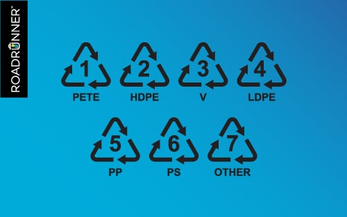 How to Read Plastic Recycling Symbols