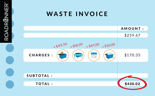 Common Invoice Charges And Tips To Avoid Them
