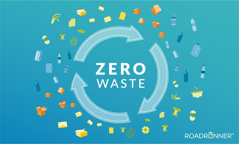Zero the Hero: The ABC's of Zero Waste to Landfill